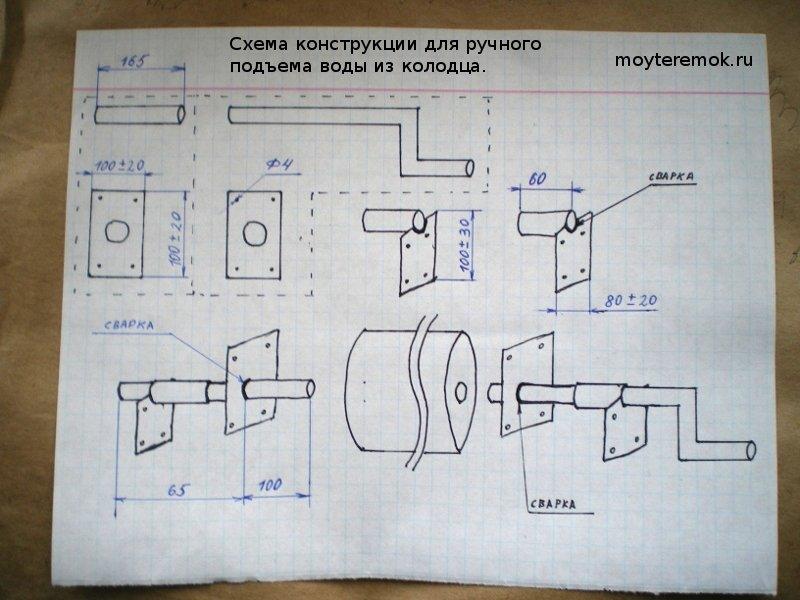 Домик для колодца своими руками чертежи